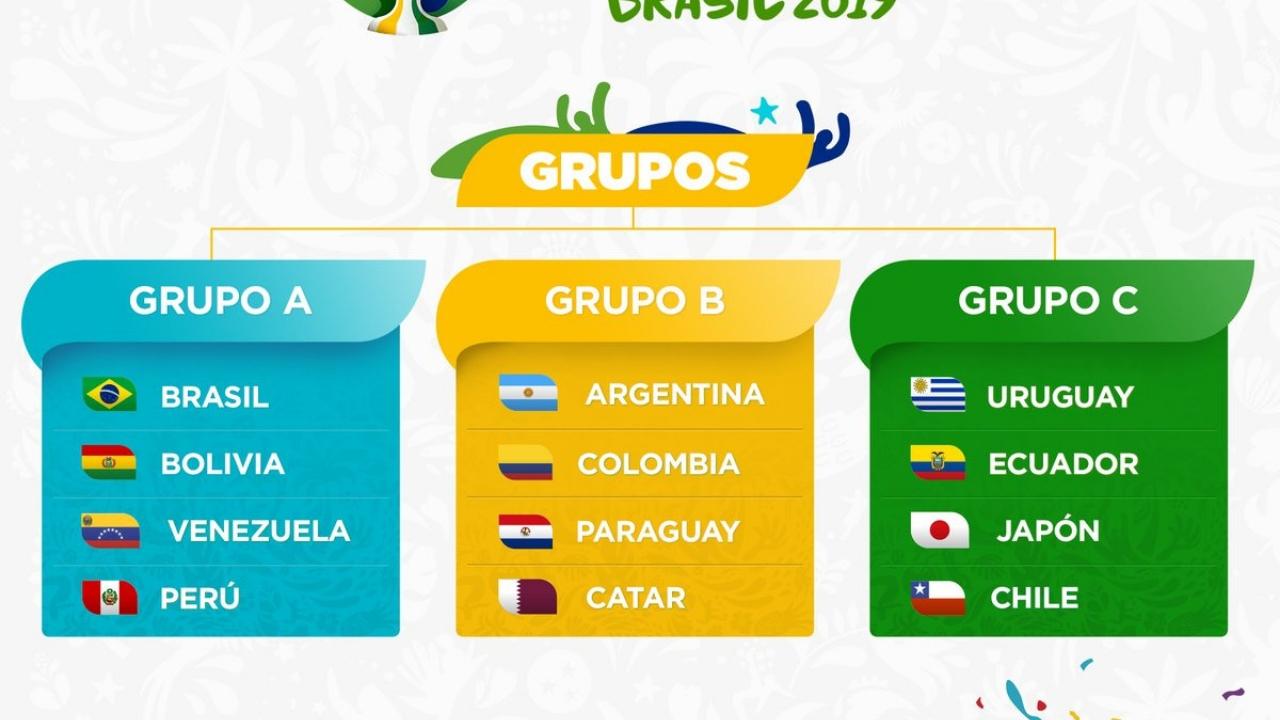 Definidos los grupos de la Copa América 2019